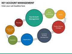 Key Account Management PPT Slide 40