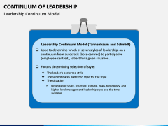 Continuum of Leadership PPT Slide 2