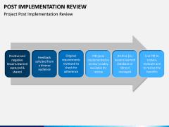 Post Implementation Review PPT Slide 11