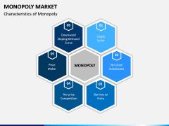 Monopoly Market PPT Slide 4