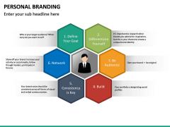 Personal Branding PPT Slide 32