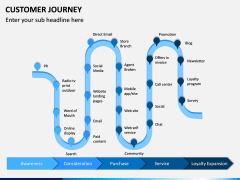 Customer Journey PPT Slide 27