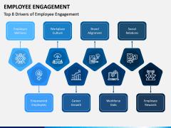 Employee Engagement PPT Slide 11