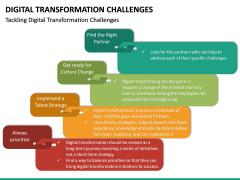 Digital Transformation Challenges PPT Slide 14