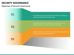 Security Governance PPT Slide 24
