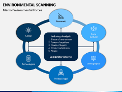 Environmental Scanning PPT Slide 8