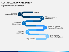 Sustainable Organization PPT Slide 9