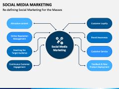Social media marketing PPT slide 2