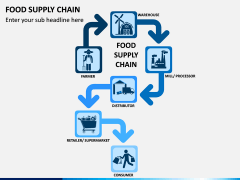 Food Supply Chain PPT slide 1