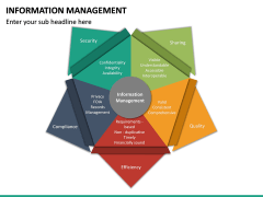 Information Management PPT Slide 16