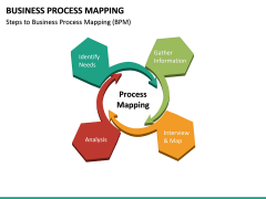 Business Process Mapping PPT Slide 18