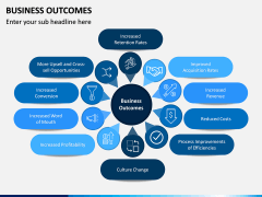 Business outcomes PPT slide 3