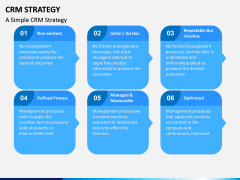 CRM Strategy PPT Slide 11