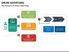 Online Advertising PPT Slide 26