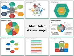 Six Dimensions of Wellness multicolor combined