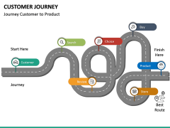 Customer Journey PPT Slide 39