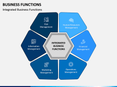 Business Functions PPT Slide 4