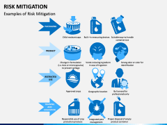 Risk Mitigation PPT Slide 5