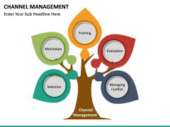 Channel Management PPT slide 19