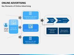 Online Advertising PPT Slide 9