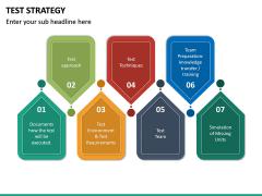 Test Strategy PPT Slide 27