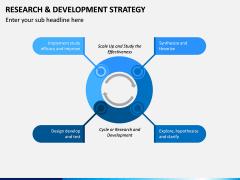 R&D Strategy PPT Slide 5