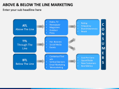 Above and Below the Line Marketing PPT Slide 6