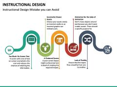 Instructional Design PPT Slide 31