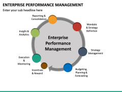 Enterprise Performance Management PPT slide 23