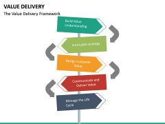 Value Delivery PPT Slide 26