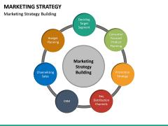 Marketing Strategy PPT Slide 35