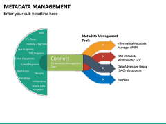 Metadata Management PPT slide 26