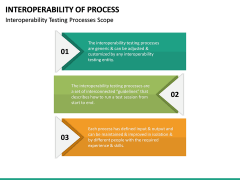 Interoperability of Processes PPT Slide 25