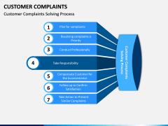 Customer Complaint PPT Slide 4