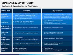 Challenge and Opportunity PPT Slide 11