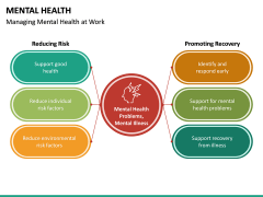 Mental Health PPT Slide 46