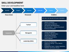 Skill Development PPT slide 13
