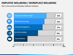 Employee Wellbeing PPT Slide 8