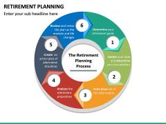 Retirement Planning PPT Slide 21