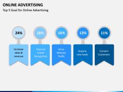 Online Advertising PPT Slide 8