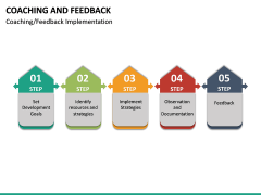 Coaching and Feedback PPT Slide 23