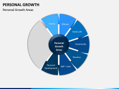 Personal Growth PPT Slide 6