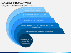 Leadership Development PPT Slide 13