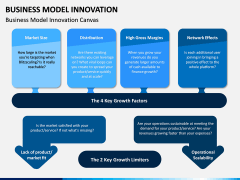 Business Model Innovation PPT Slide 12
