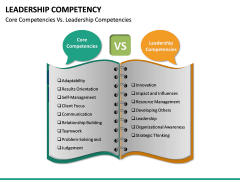 Leadership Competency PPT Slide 27