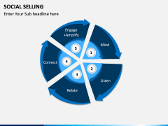 Social Selling PPT Slide 15