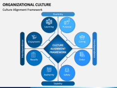 Organizational Culture PPT Slide 14
