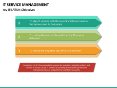 IT Service Management PPT slide 24