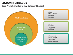 Customer Obsession PPT Slide 29