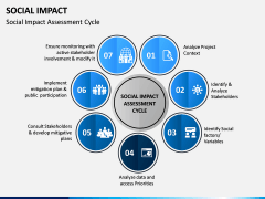 Social Impact PPT Slide 8
